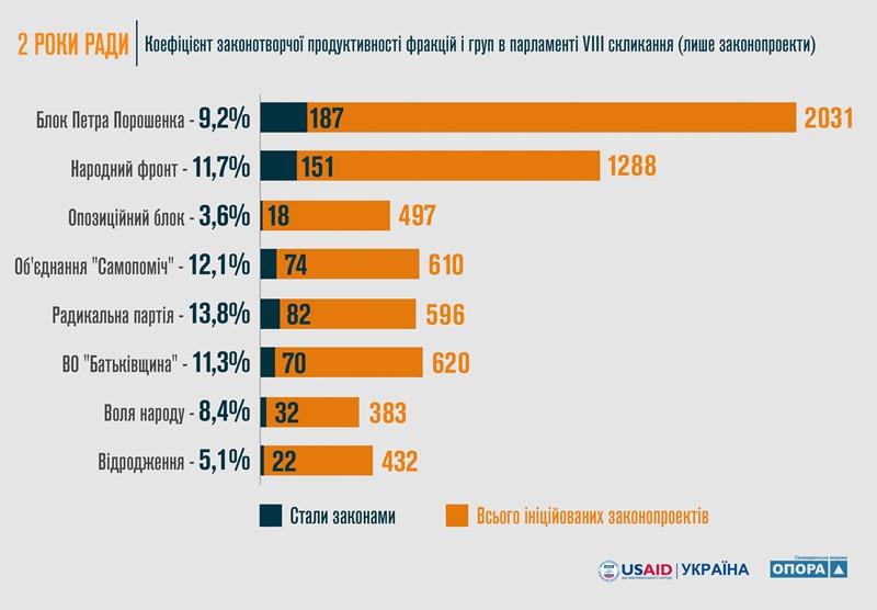 Березюк: В Украине пока период анонсов, а прокурору отведена роль конферансье - Цензор.НЕТ 328