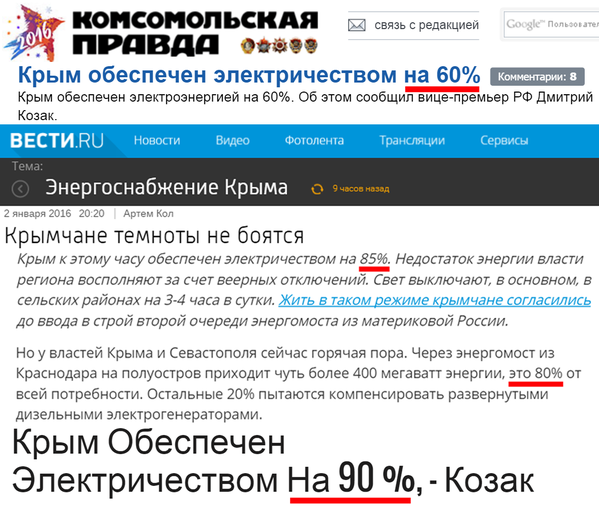 """Территория предприятия """"Житомирські ласощі"""" взята под  охрану, - заявление Нацполиции - Цензор.НЕТ 3706"""