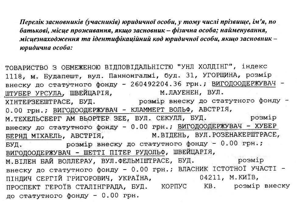 УНЛ просит украинцев сообщать ей о мошенниках, прикрывающихся ее именем - Цензор.НЕТ 7387
