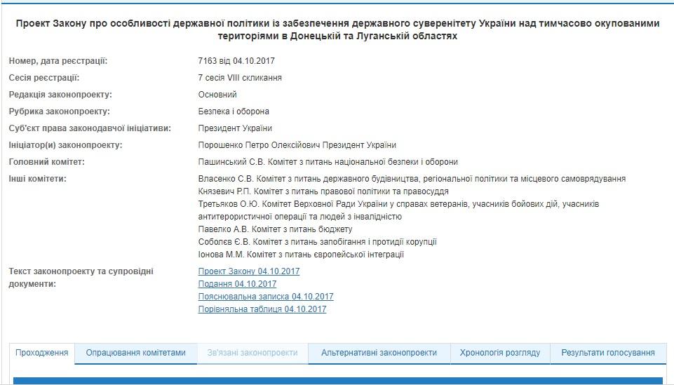 ВРаде зарегистрирован законодательный проект Порошенко, продлевающий «особый статус» наДонбассе