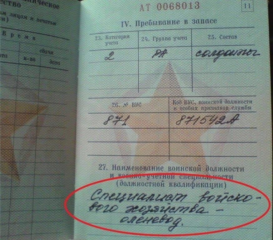 Военная прокуратура установила подразделения и технику ВС РФ, обеспечивавшие оккупацию Крыма, - прокурор Кравченко - Цензор.НЕТ 126