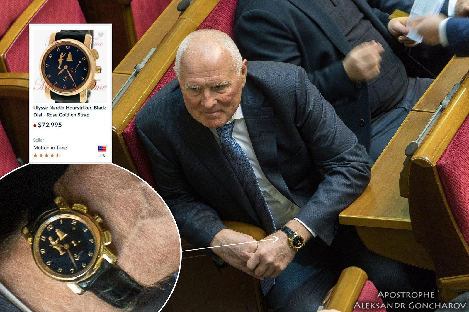 """9ca6a5d46cd5551e04f81f642224ee37 - Леонид Климов: у """"бедного"""" депутата часы за 2 миллиона гривен?"""