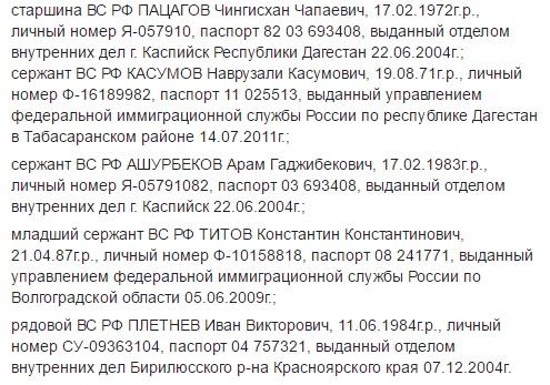 ОБСЕ прорабатывает новые подходы к переговорам в Минске. Надеемся, они будут иметь эффект, - Сайдик - Цензор.НЕТ 1496
