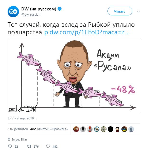 «Русал» может объявить техдефолт понекоторым обязательствам из-за санкций