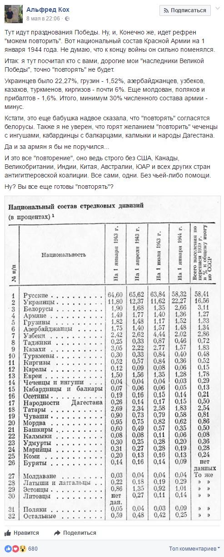 По факту превышения полномочий и бездействия полицейских 9 мая в Днепре будет проведено служебное расследование, - Геращенко - Цензор.НЕТ 9704