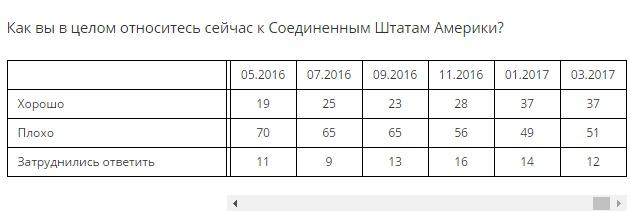 Порошенко обсудил с главами МИД Чехии, Словакии и Венгрии ситуацию на Донбассе и санкции против России - Цензор.НЕТ 1173