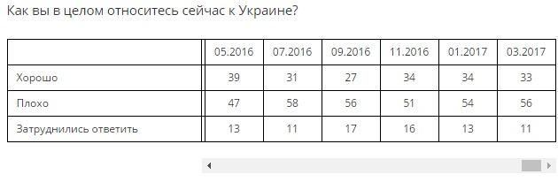 Порошенко обсудил с главами МИД Чехии, Словакии и Венгрии ситуацию на Донбассе и санкции против России - Цензор.НЕТ 7975