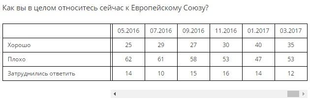 Порошенко обсудил с главами МИД Чехии, Словакии и Венгрии ситуацию на Донбассе и санкции против России - Цензор.НЕТ 3898