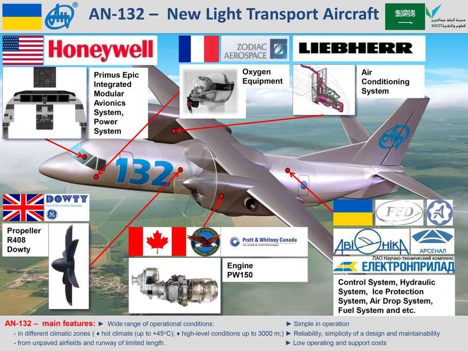 «Антонов» без участия граждан России построит Ан-132 для Саудовской Аравии