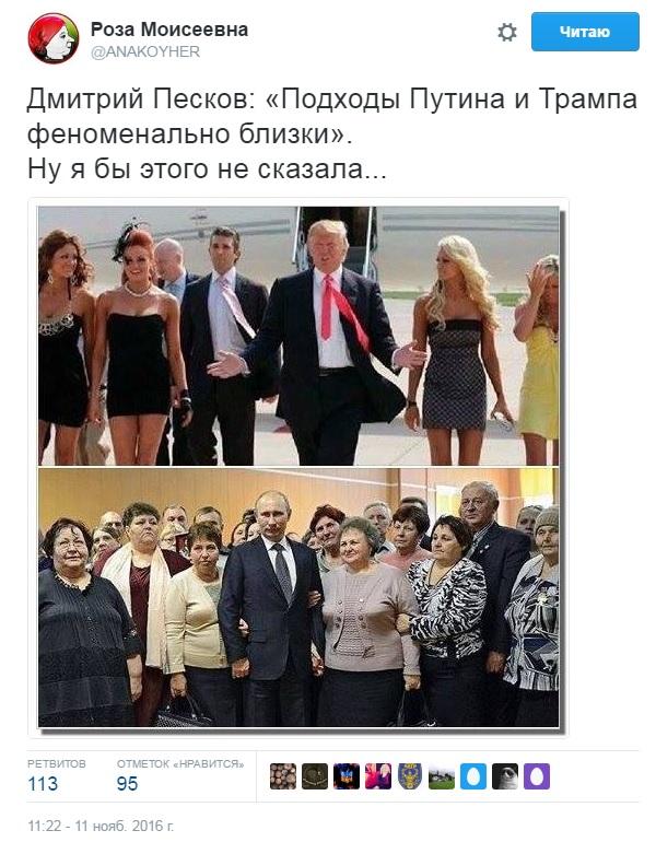 Медведев не верит, что Трамп отменит санкции против РФ - Цензор.НЕТ 3575