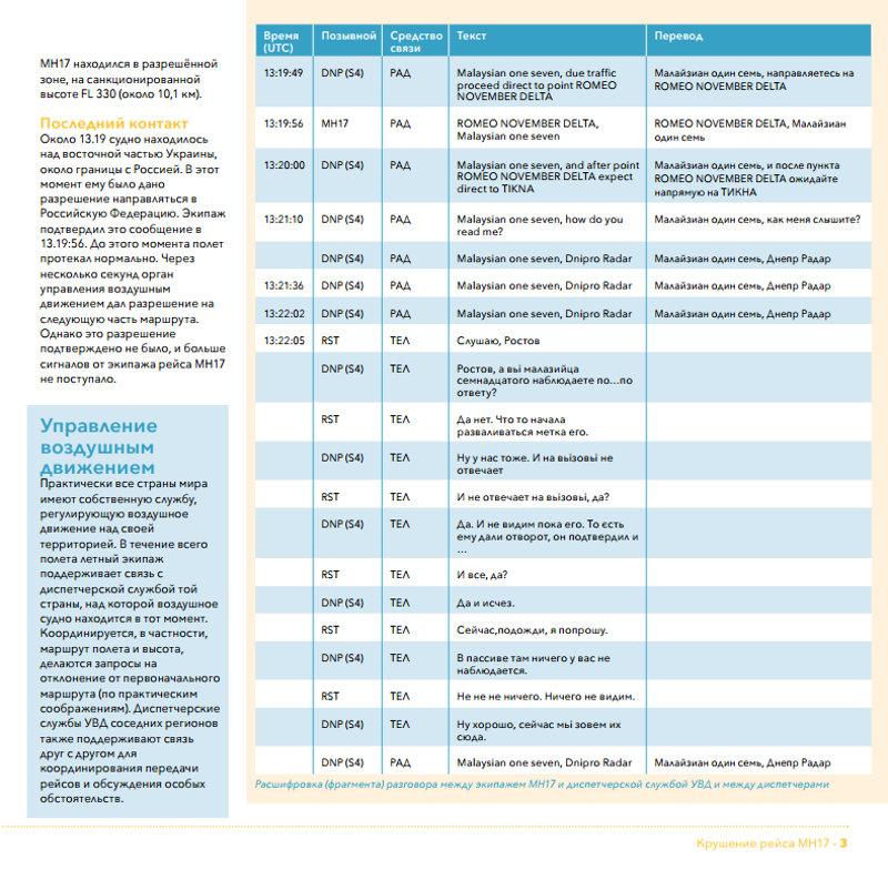 текстовый отчет по медицинской практике
