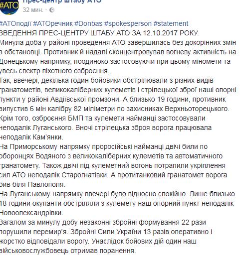 Эскалация вАТО: врайоне Мариуполя— 4 обстрела боевиков