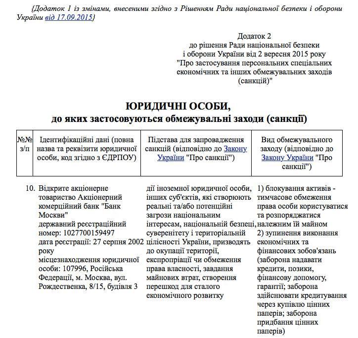 Власти Украины отменили антироссийские санкции