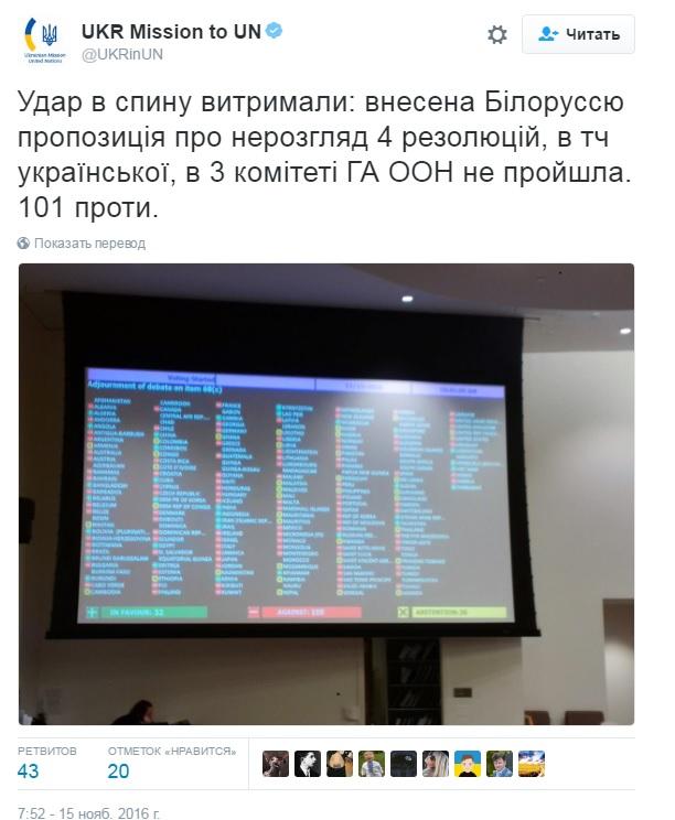 Минску неудалось заблокировать крымский вопрос вОрганизации Объединенных Наций