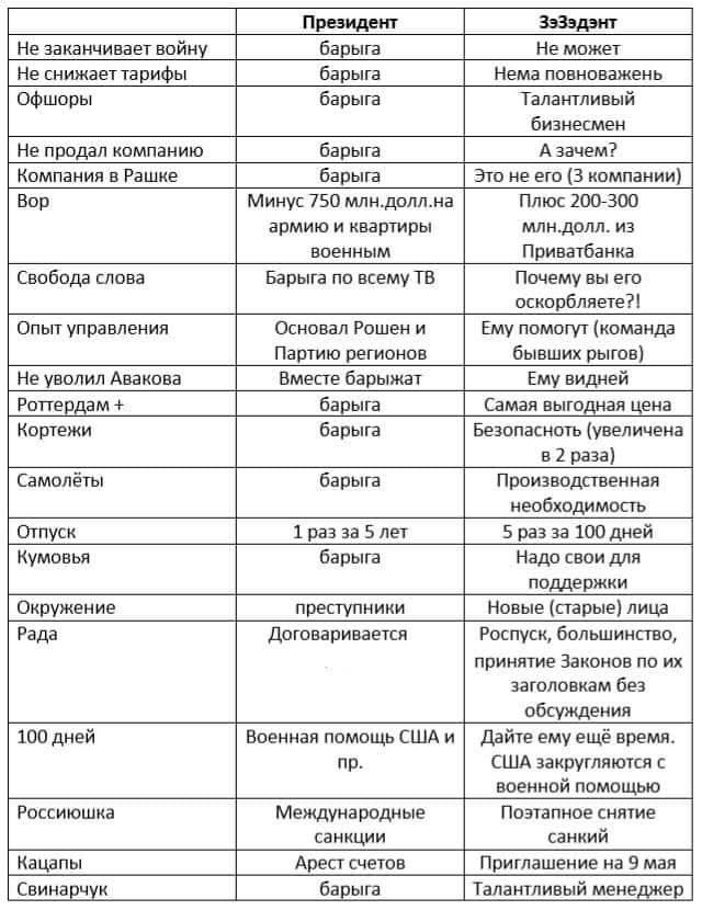 """Компромисс с Коломойским по """"ПриватБанку"""" возможен, но при участии МВФ, - Гончарук - Цензор.НЕТ 3287"""