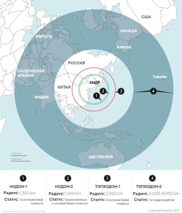 ВStratfor показали, куда могут долететь ракеты КНДР