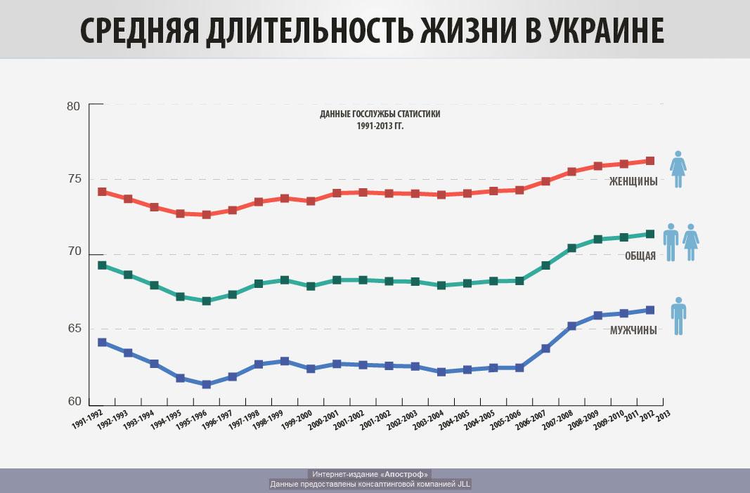 www знакомства в украине