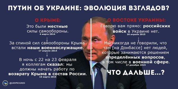 Общественная палата России хочет включить в учебники раздел об оккупации Крыма - Цензор.НЕТ 6332