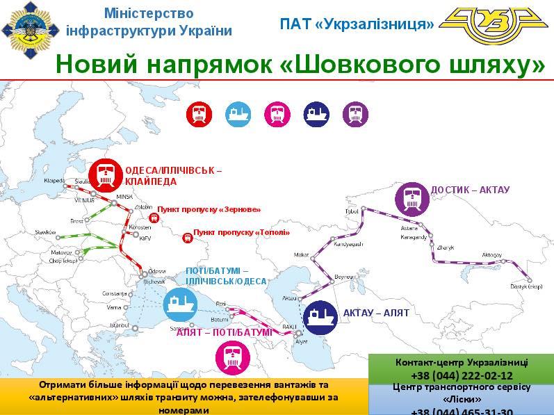 Картинки по запросу контейнеры море украина инфографика