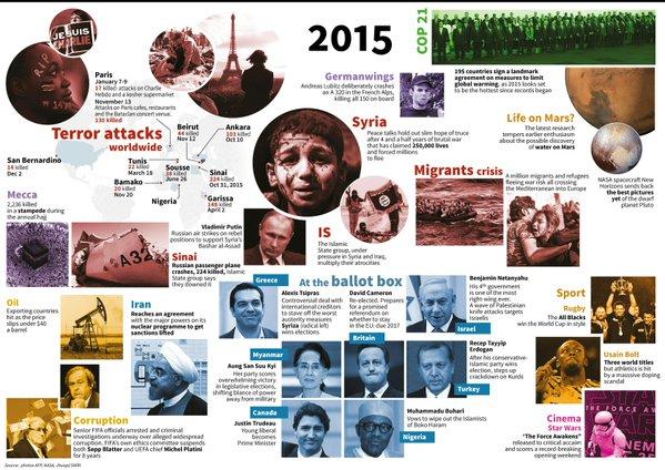 Новости о армии россии 2015