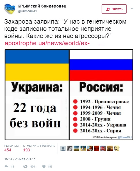 Введение Украиной визового режима с РФ ударит по гражданам Украины, - Захарова - Цензор.НЕТ 2517