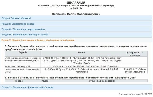 ГПУ подозревает Богатыреву в разворовывании 6,5 миллионов гривен. Ей грозит до 12 лет тюрьмы - Цензор.НЕТ 892