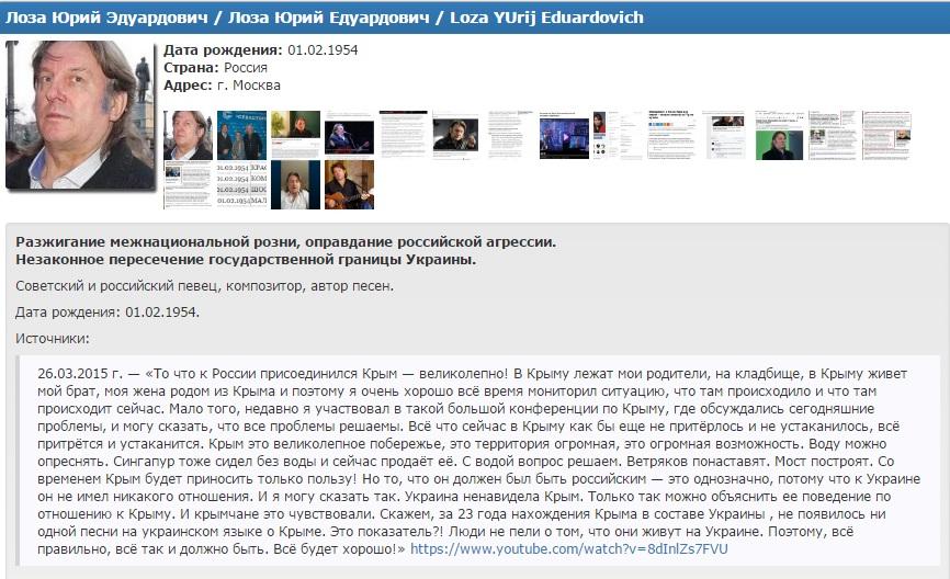 Диана Гурцкая иЮрий Лоза попали в информационную базу украинского сайта «Миротворец»