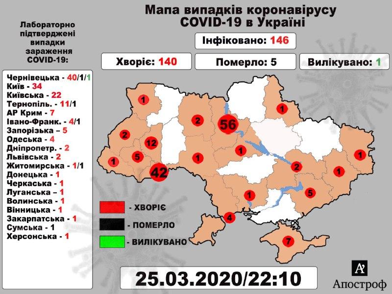 Пятая смерть и десятки новых случаев: свежая карта распространения коронавируса в Украине