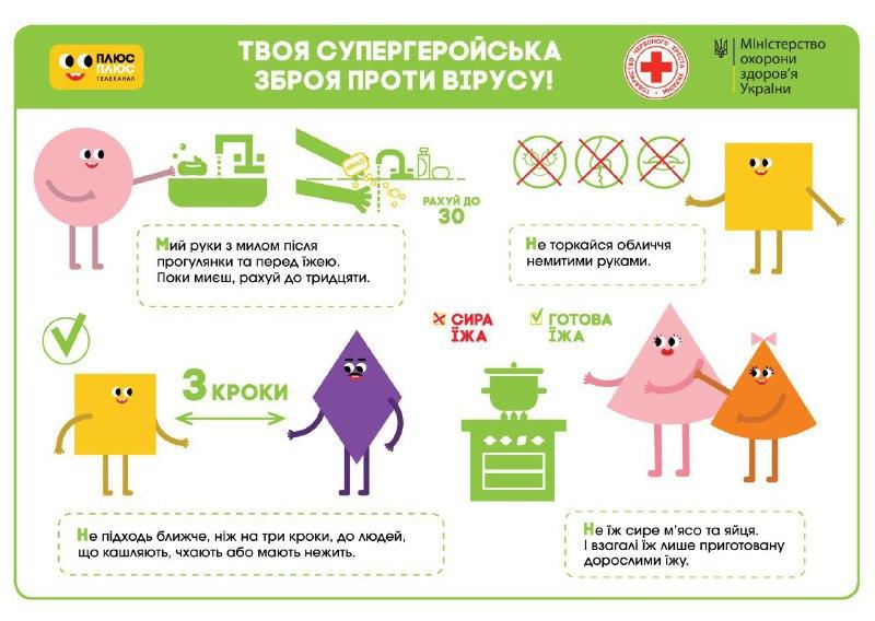 Як розповісти дітям про коронавірус: важливі поради в мультиках і інфографіку