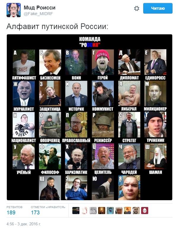 Россия не выполнила Будапештский меморандум, а также нарушила ряд международных обязательств, - посол Великобритании в Украине - Цензор.НЕТ 1550