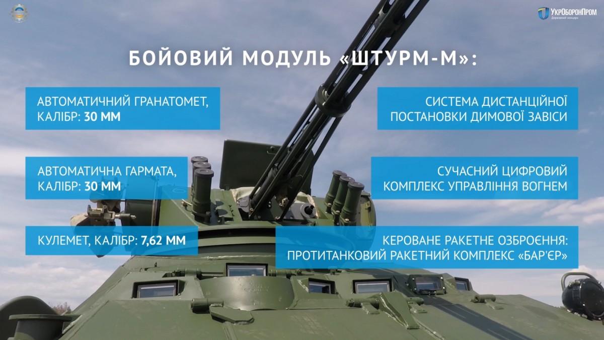 «Укроборонпром» сказал Нацгвардии партию новых бронетранспортеров
