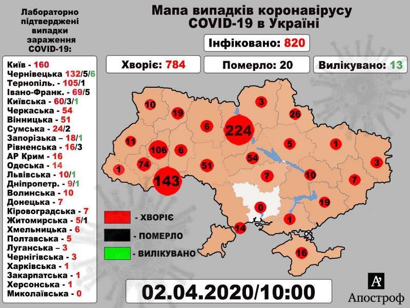 В каких областях Украины ситуация с коронавирусом хуже всего: актуальная карта