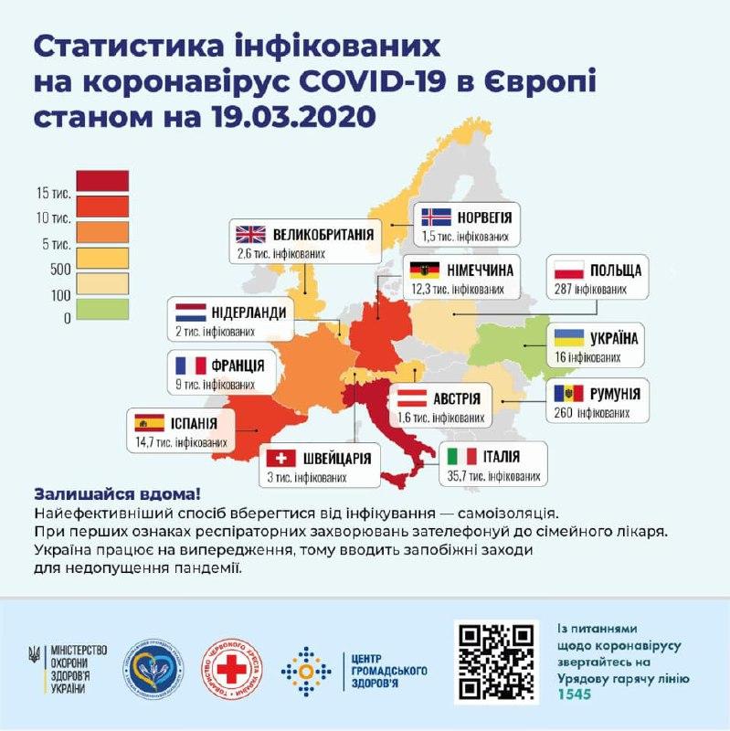 Как коронавирус атакует Украину и Европу: инфографика и свежая статистика по странам