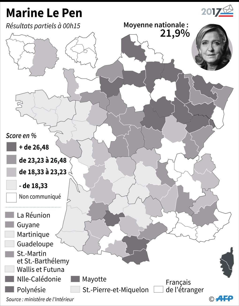 Чешские политики считают, что Э. Макрон лучше М. ЛеПен