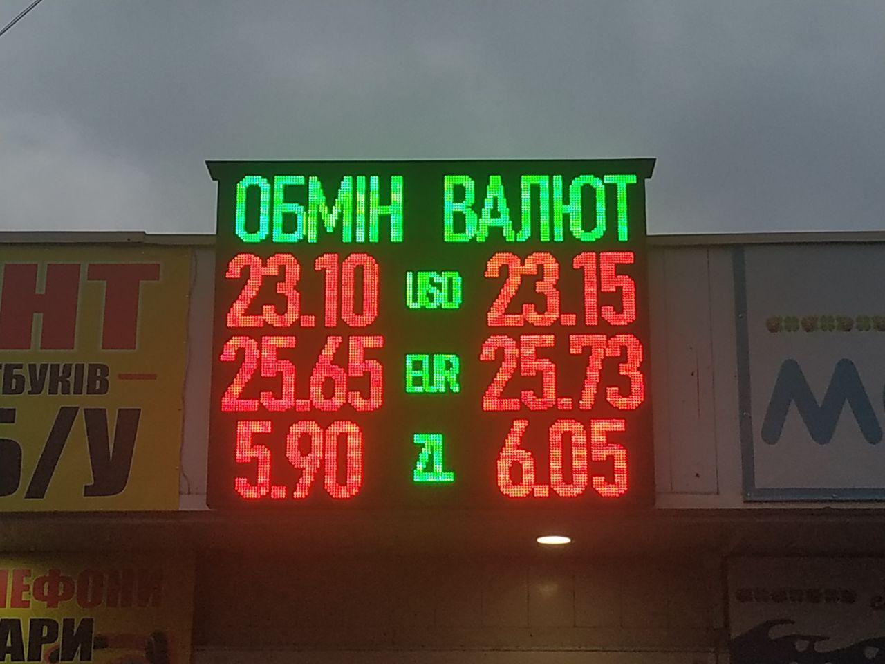 конвертер валют злотые в доллары московский кредитный банк мкб официальный сайт