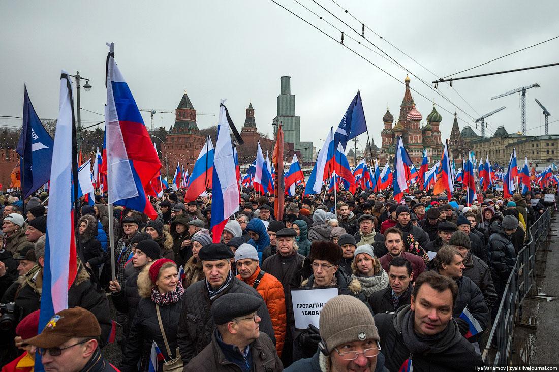 Прогноз для Украины и России на 2016 год