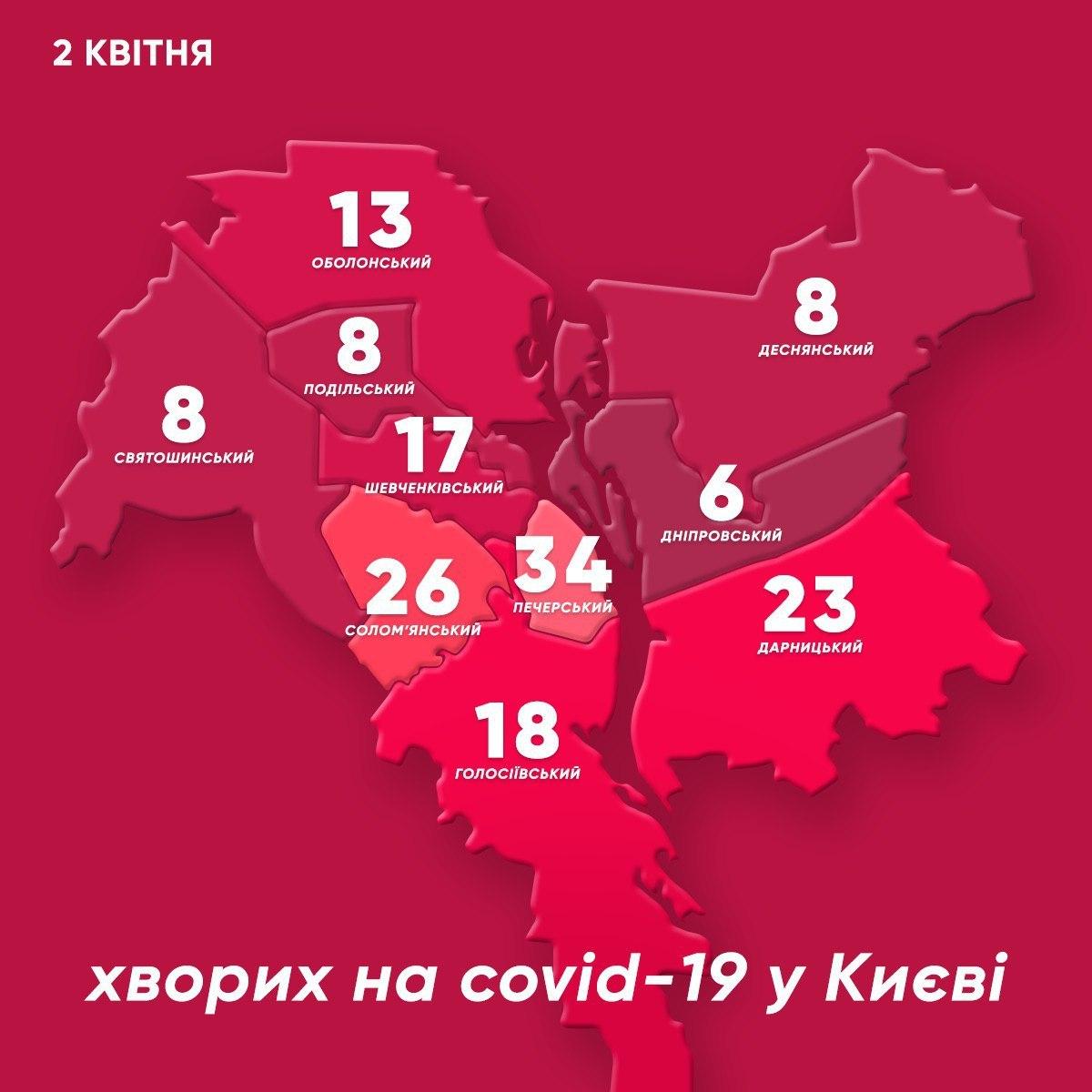 Какие районы Киева лидируют по заражению коронавирусом: карта на 2 апреля