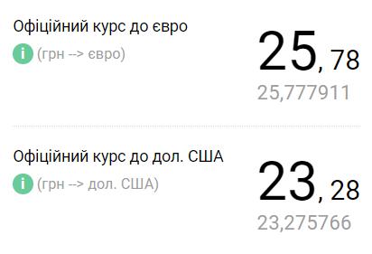 какой будет курс доллара в 2020 году в россии сравни ру банки кредиты новокузнецк