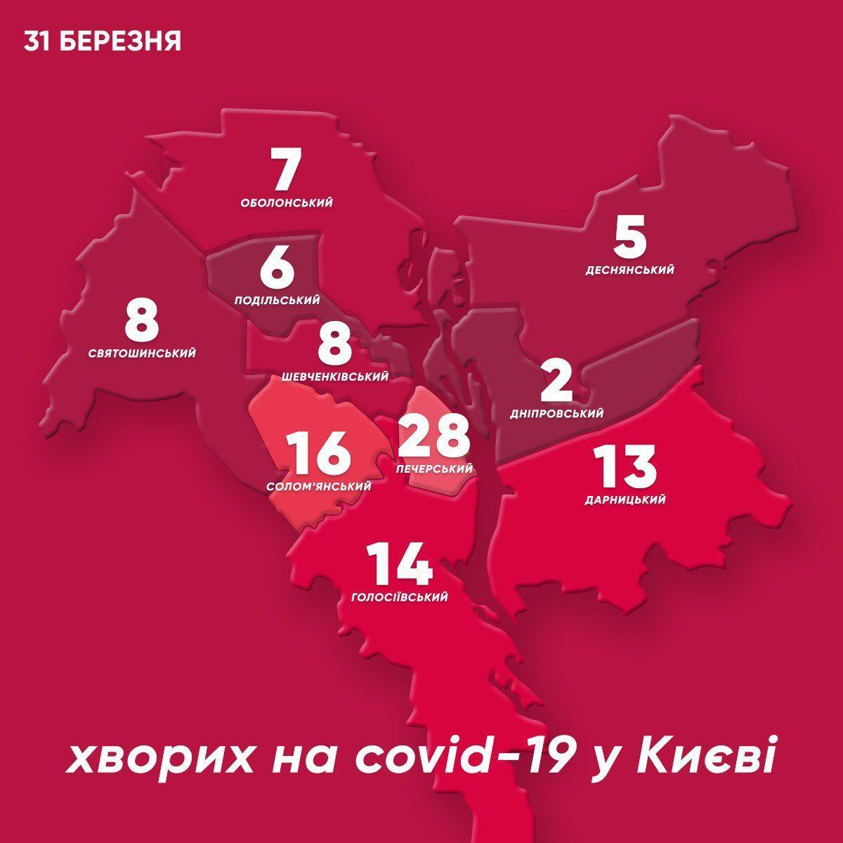 Коронавирус подхватила медсестра: свежие данные о зараженных опасной болезнью в Киеве