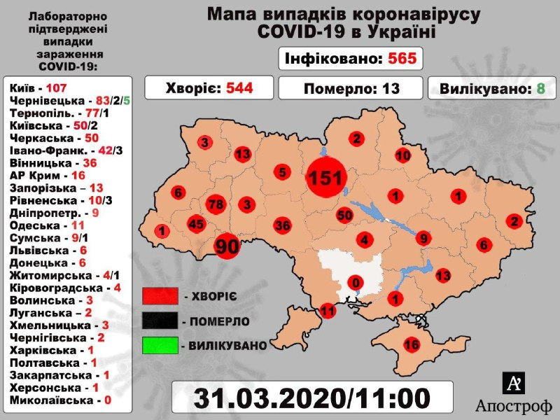 Лидируют пять областей: актуальная карта распространения коронавируса в Украине