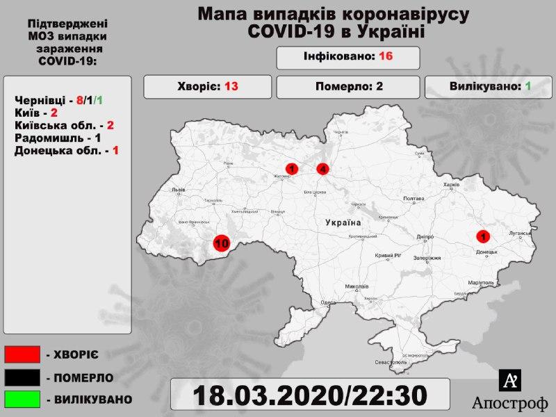В Украине обнаружили два новых случая коронавируса: какие области под ударом