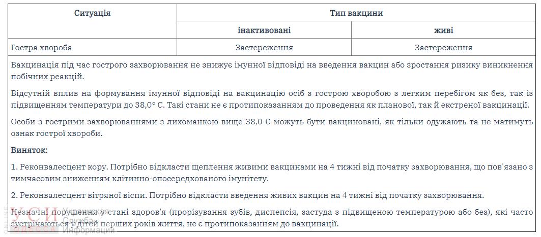 В Украине обновили список противопоказаний при вакцинации: много изменений