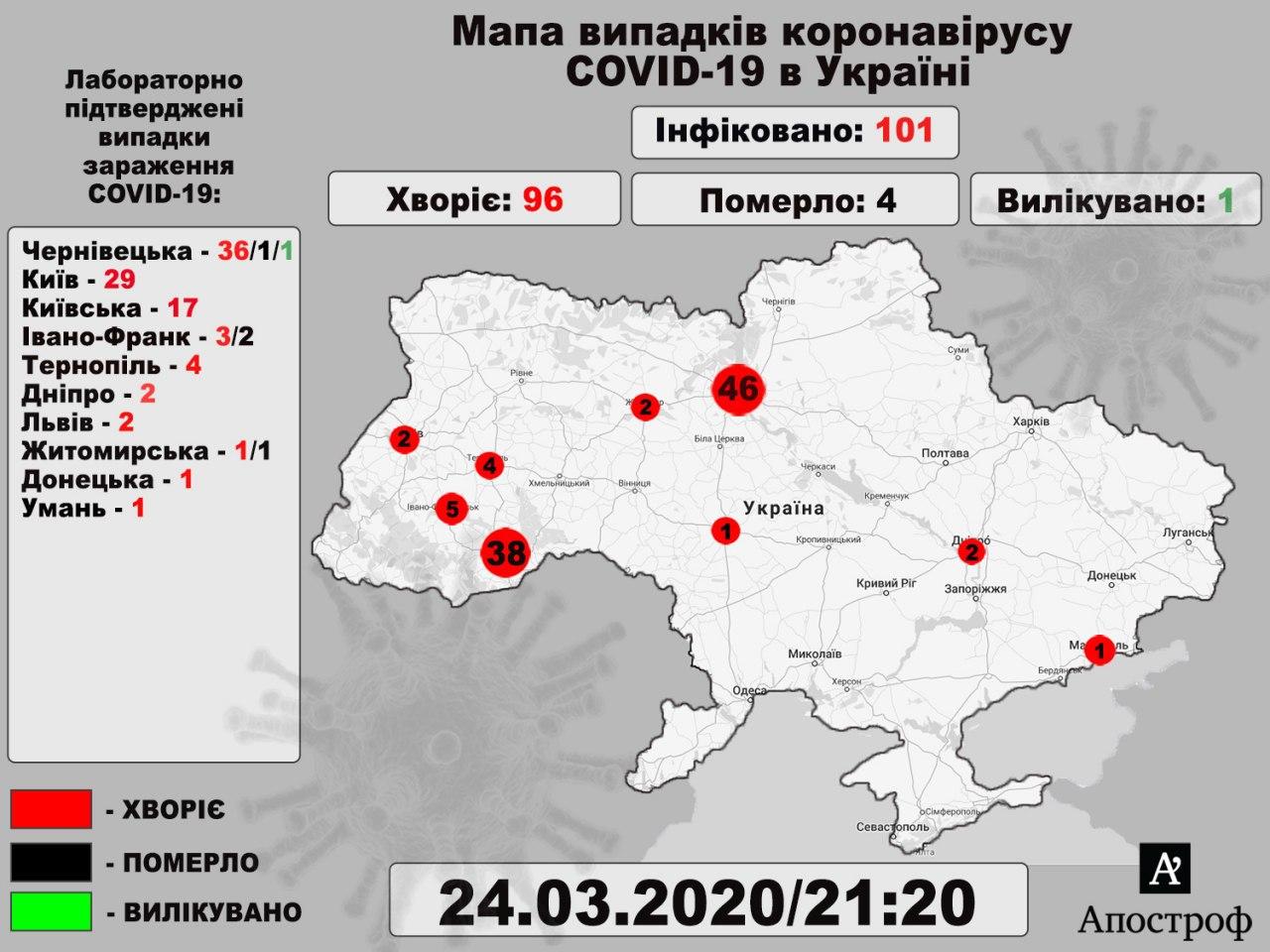 Вже більше ста: стало відомо про нові випадки інфікування коронавірусів в Україні