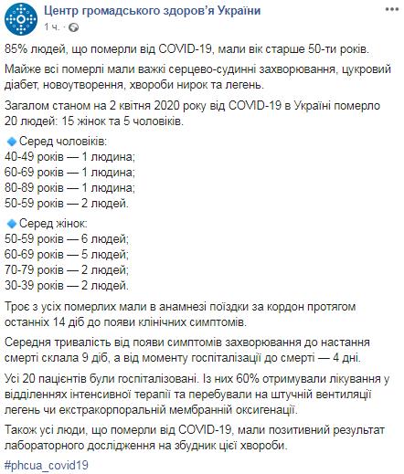 Кто в Украине умирает от коронавируса: свежие данные о возрасте жертв