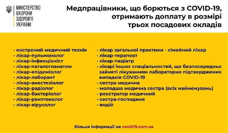 Борьба с коронавирусом в Украине: появился список медиков, которые получат доплату