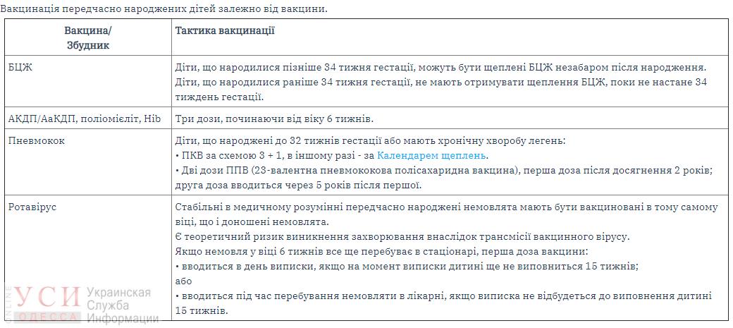 В Украине обновили список противопоказаний при вакцинации: что изменилось