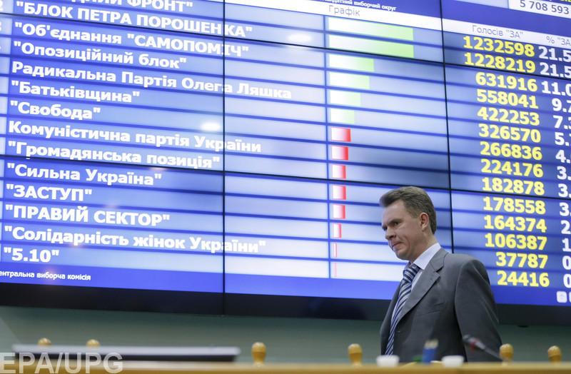 Адвокат стверджує, що законодавча база проти голови ЦВК - дуже слабка